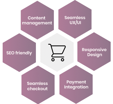 top-ecommerce-web-development-services