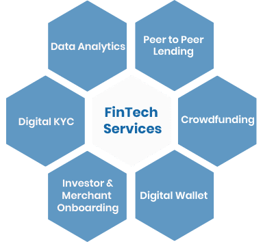 fintech-application-development-services-for-startup-and-fintech-companies