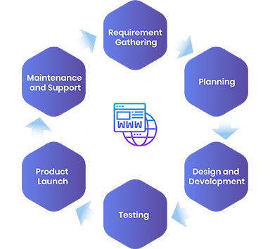 top-web-development-company