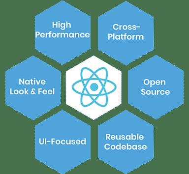 top-react-native-app-development-company
