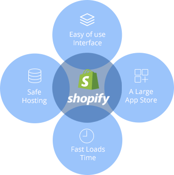 hire-expert-shopify-web-developer
