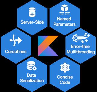 kotlin-app-development-services