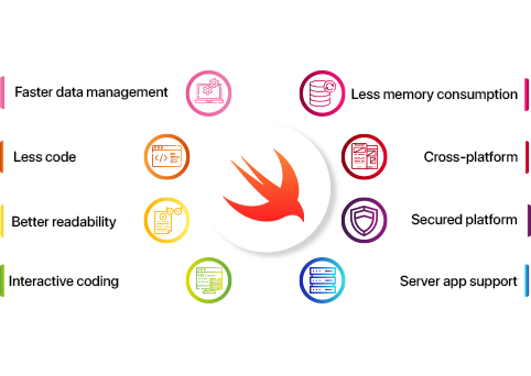 swift-app-development-services