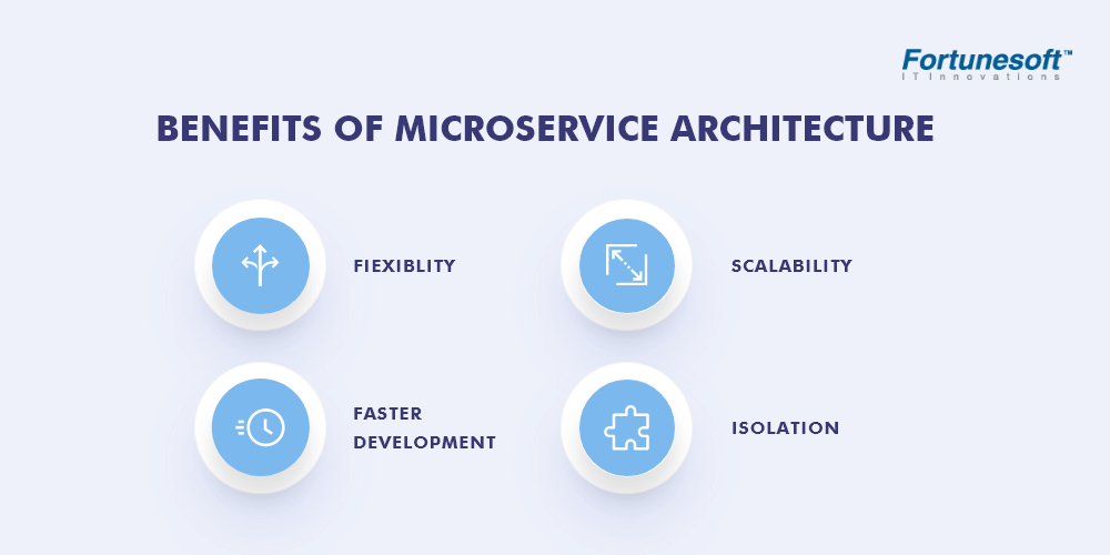 benefits-of-microservice-architecture