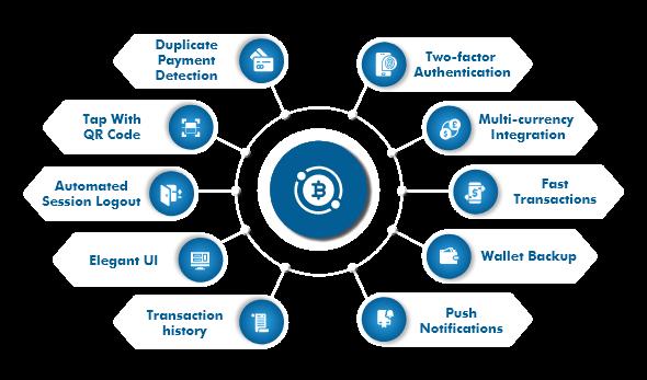 crypto-wallet-development-services