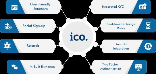 ico-development-services