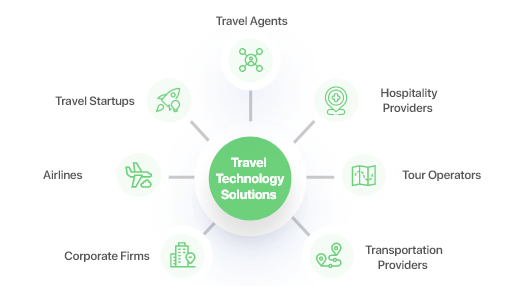 travel-technology-solutions