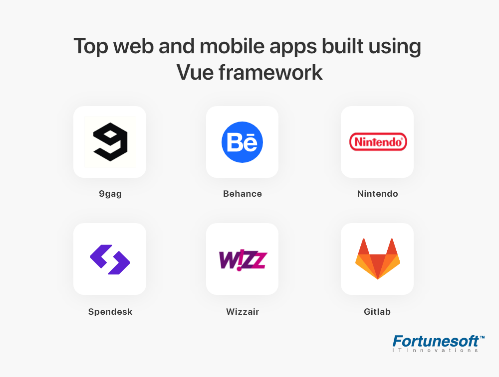 web-mobile-apps-built-with-vue-framework