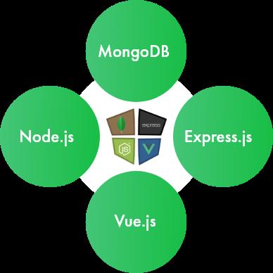 mevn-stack-development-company