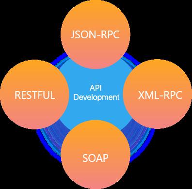 best-api-development-company