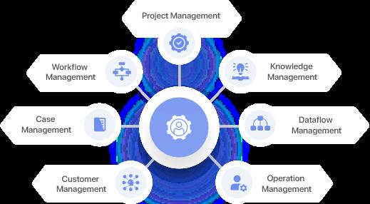 business-process-automation-services